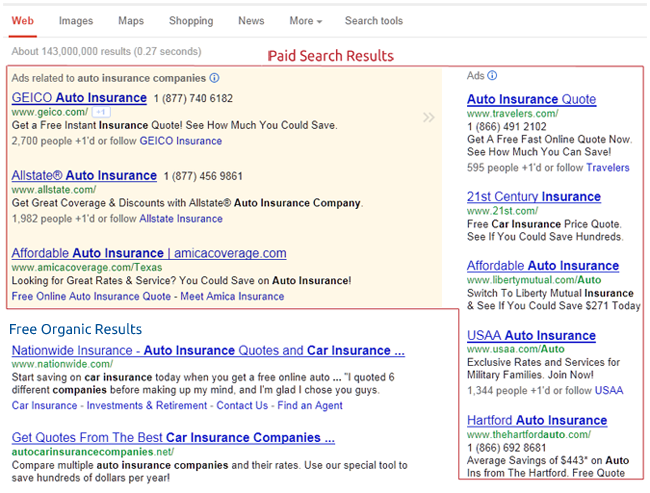 Google Adwords for Insurance Agents